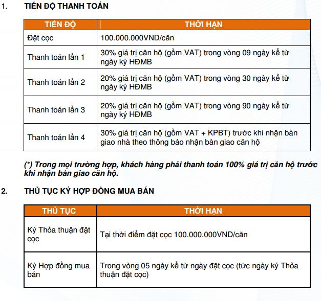 tien do thanh toan thu tuc